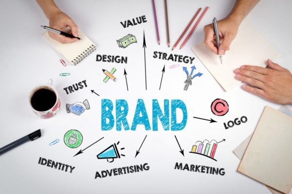 Defining Your Brand: Passion, Philosophy, Platform and Process